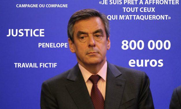 Data Visualisation : François Fillon dans la tourmente